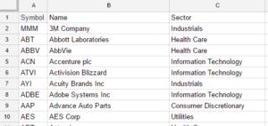 Google スプレッドシートでのS&P500のリストの取得