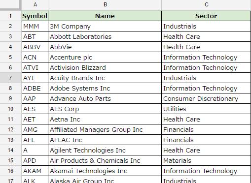 google spreadsheetでS&P500の構成銘柄を取り込んだイメージ