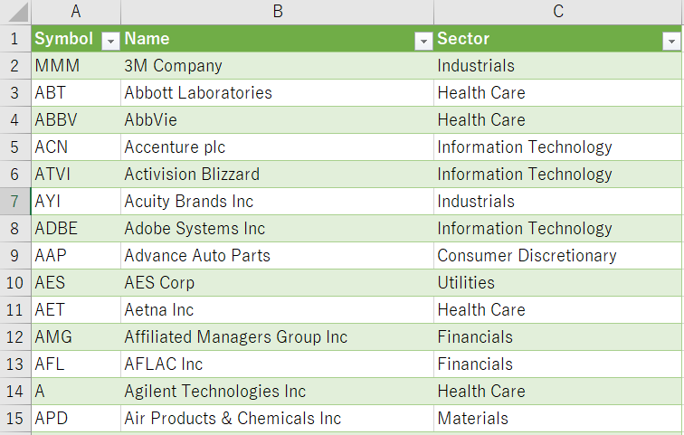 ExcelでS&P500の構成銘柄を取り込んだイメージ