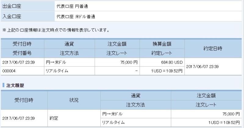 2017年6月7日に住信SBIネット銀行で684.80ドルを購入した時の約定詳細