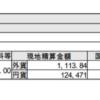 アルトリア・グループ(MO)を2014年2月以来の追加購入
