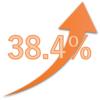 2017年7月の配当実績 配当は38.4%増えているが・・・