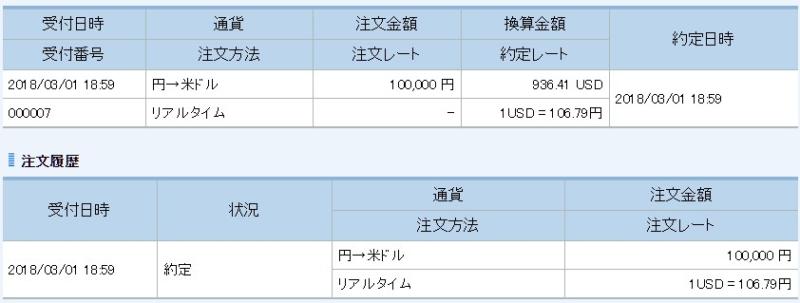 2018年3月1日に10万円分購入した証