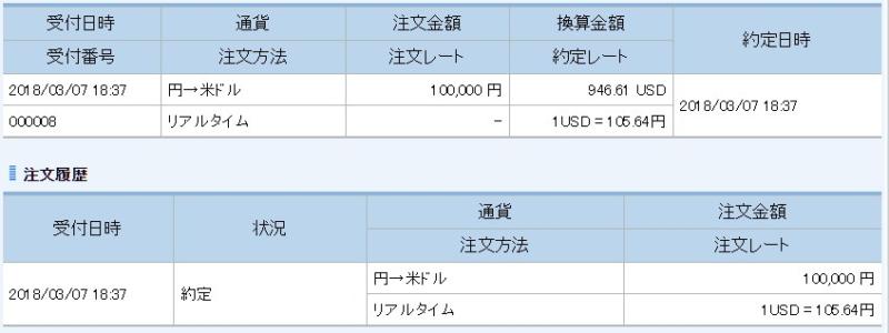 2018年3月7日に10万円分購入した証