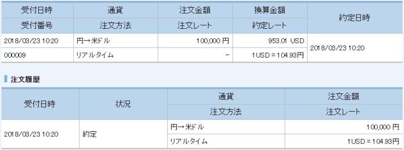 2018年3月23日に10万円分購入した証