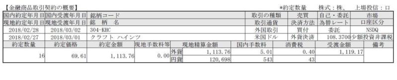 2018年4月25日にKHCを購入した証
