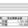 アルトリア・グループ(MO)を2018年3月20日に購入
