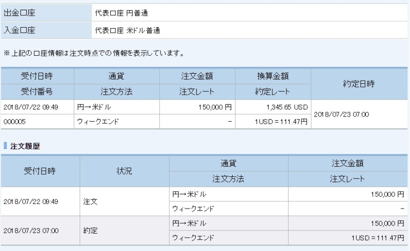 2018年7月23日に住信SBIネット銀行で15万円分の1,345.65ドルを購入した時の約定詳細
