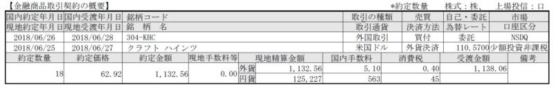 2018年6月25日にKHCを購入した証