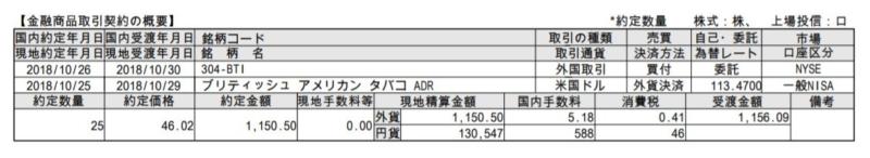 2018年10月25日にBTIを購入した確証