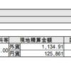 ファイザー(PFE)を2018年2月2日暴落(?)前に購入