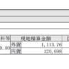 クラフト ハインツ(KHC)を2018年4月25日に追加購入